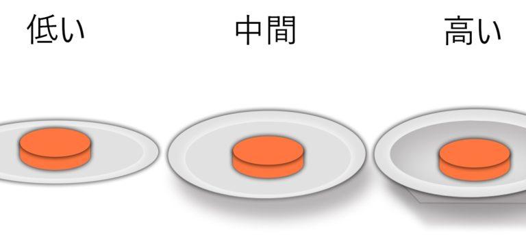 皿と盛りつけについて 後半